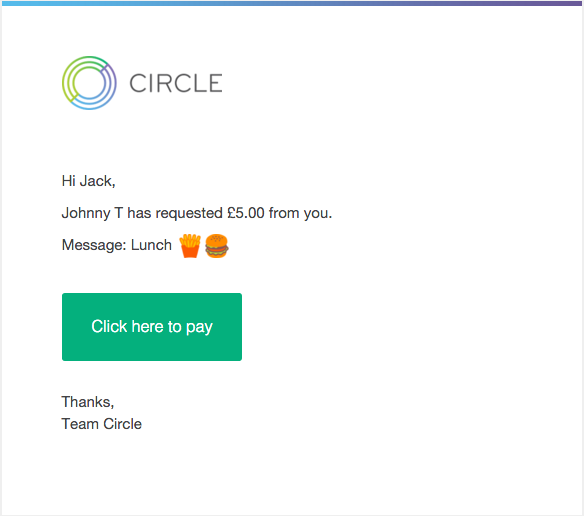 how do i complete a payment request circle help center